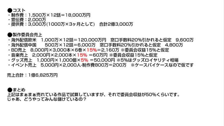 福原Pがアニメの印税についてツイート