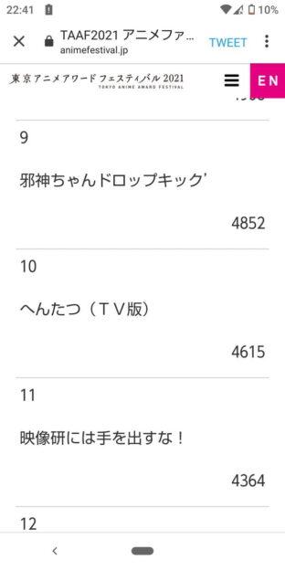 『へんたつ』がTAAF2021 アニメ オブ ザ イヤー部門「アニメファン賞」で10位を獲得
