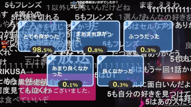 ニコ生『ケムリクサ』全12話一挙放送 「とても良かった」 98.5%