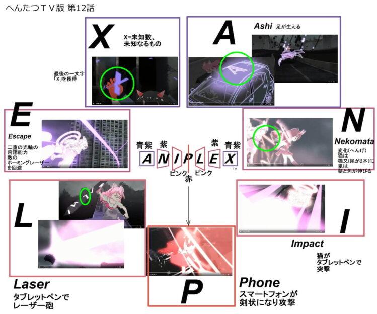 【へんたつ】12話の「A」「N」「I」「P」「L」「E」「X」文字考察